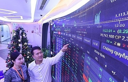 Shares gain on the rise of energy stocks