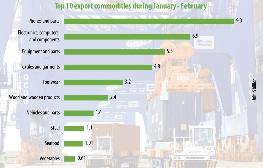 FIEs retain pole position in bolstering trade surplus
