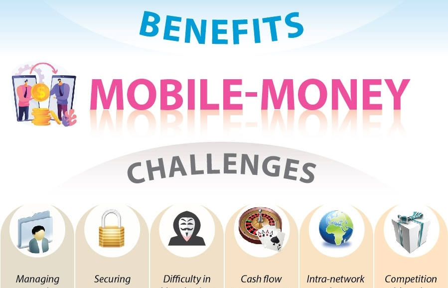 benefits challenges of mobile money infographics