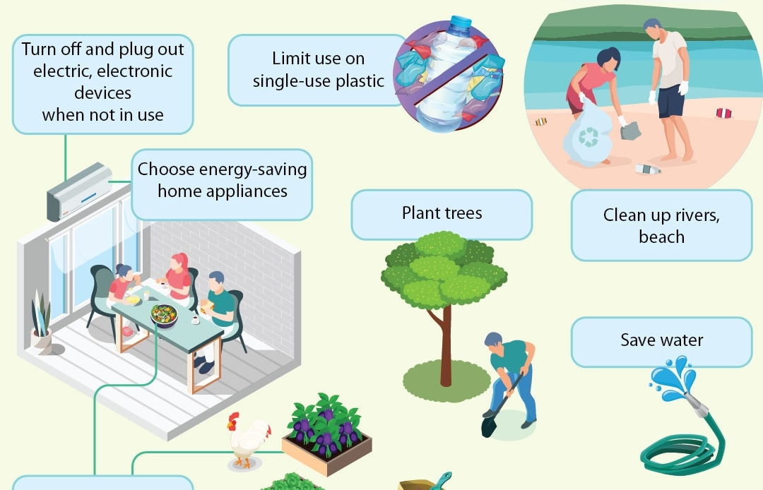 tips to save the earth infographics