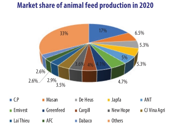 rising material and feed costs bridle husbandry companies