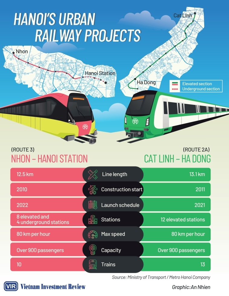 1539 p9 hanoi awaits new metro route with bated breath