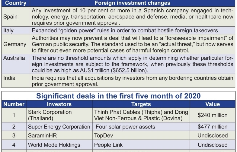 Local businesses in foreign bid risk