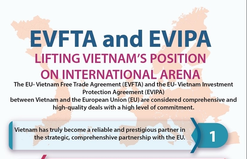 evfta and evipa lifting vietnams position on international arena infographics