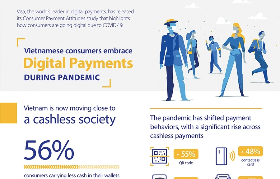 Advancing payments (Infographics)