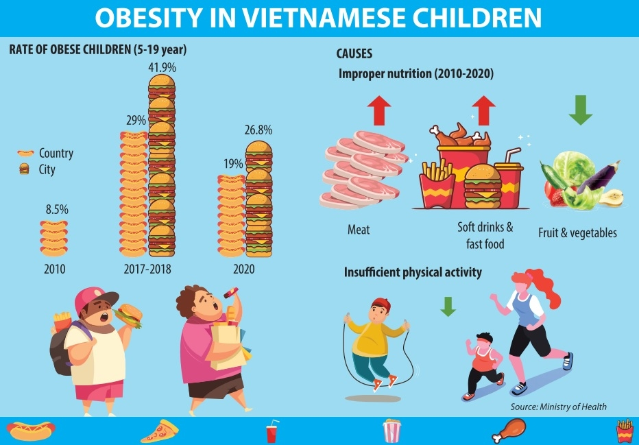 1543 p16 expanding fast food outlets place strain on obesity worry