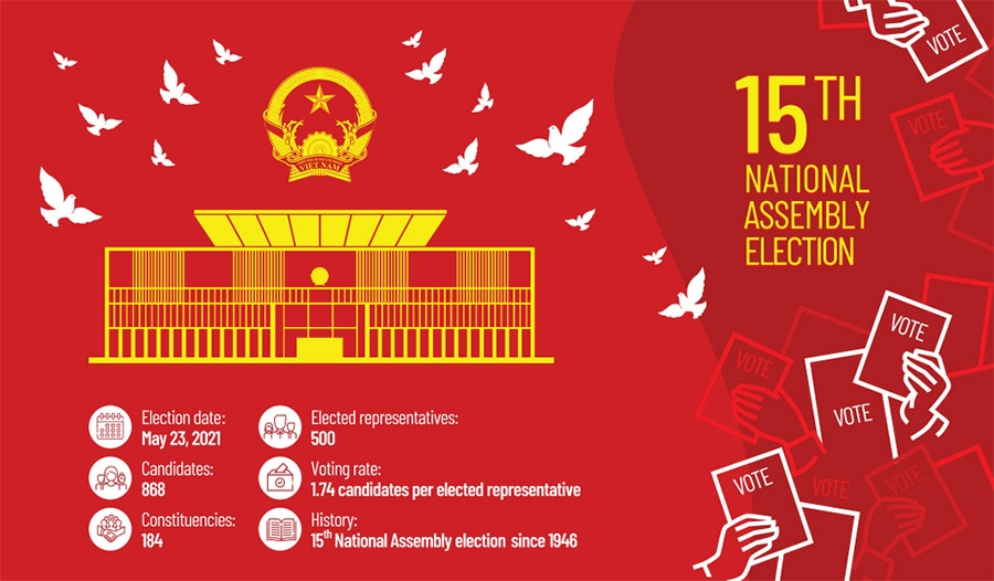 1544 p2 elections paving way for onward march to prosperity