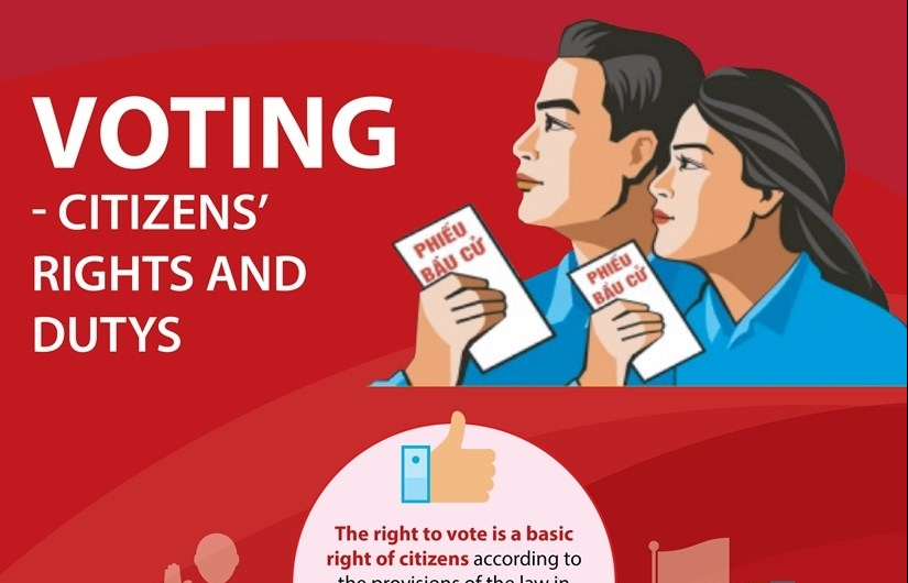 Voting - Citizens' rights and duties