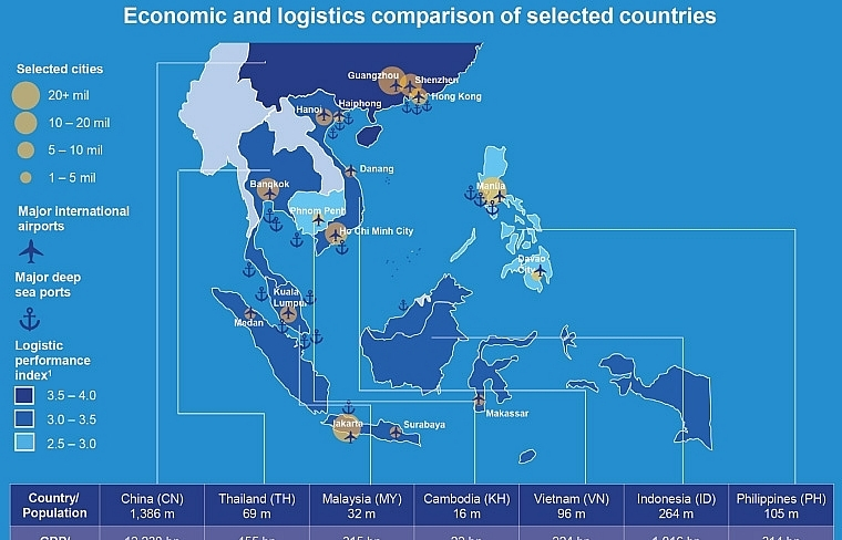 considerations for regional investment in southeast asia