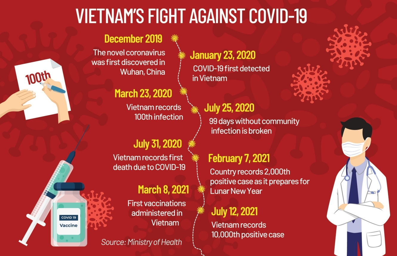 Vietnam's pandemic playbook at work in Bac Giang province