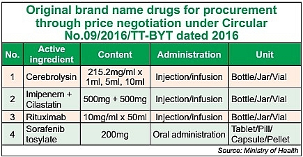 1502p16 pharma firms uphold fair price mechanisms