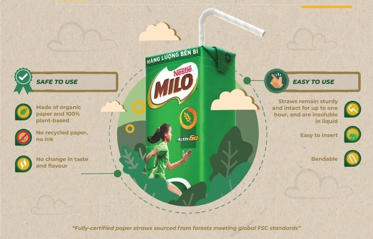Nestlé Vietnam and MILO champion campaign to say no to plastic straws
