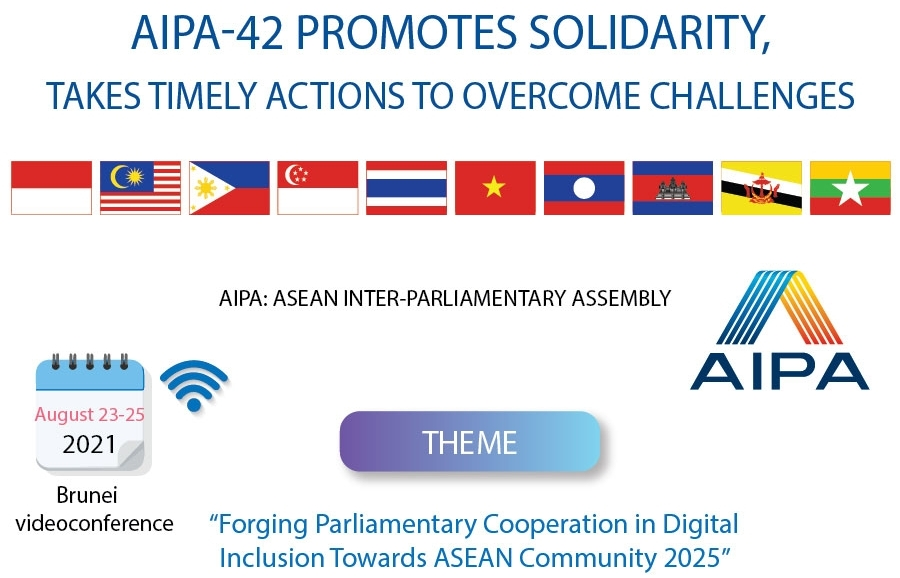 AIPA-42 promotes solidarity, takes timely actions to overcome challenges