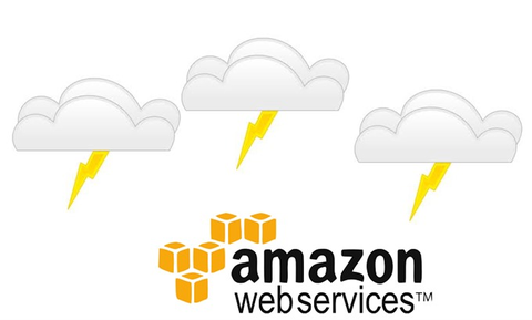 Amazon offers cloud computing services in VN