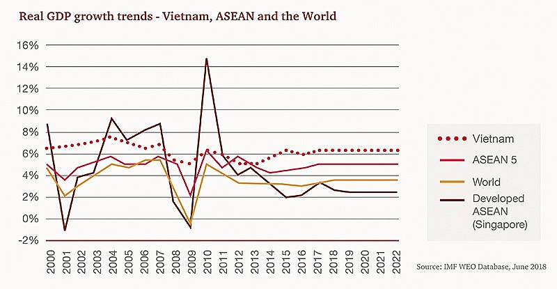 time to act for the future of asean