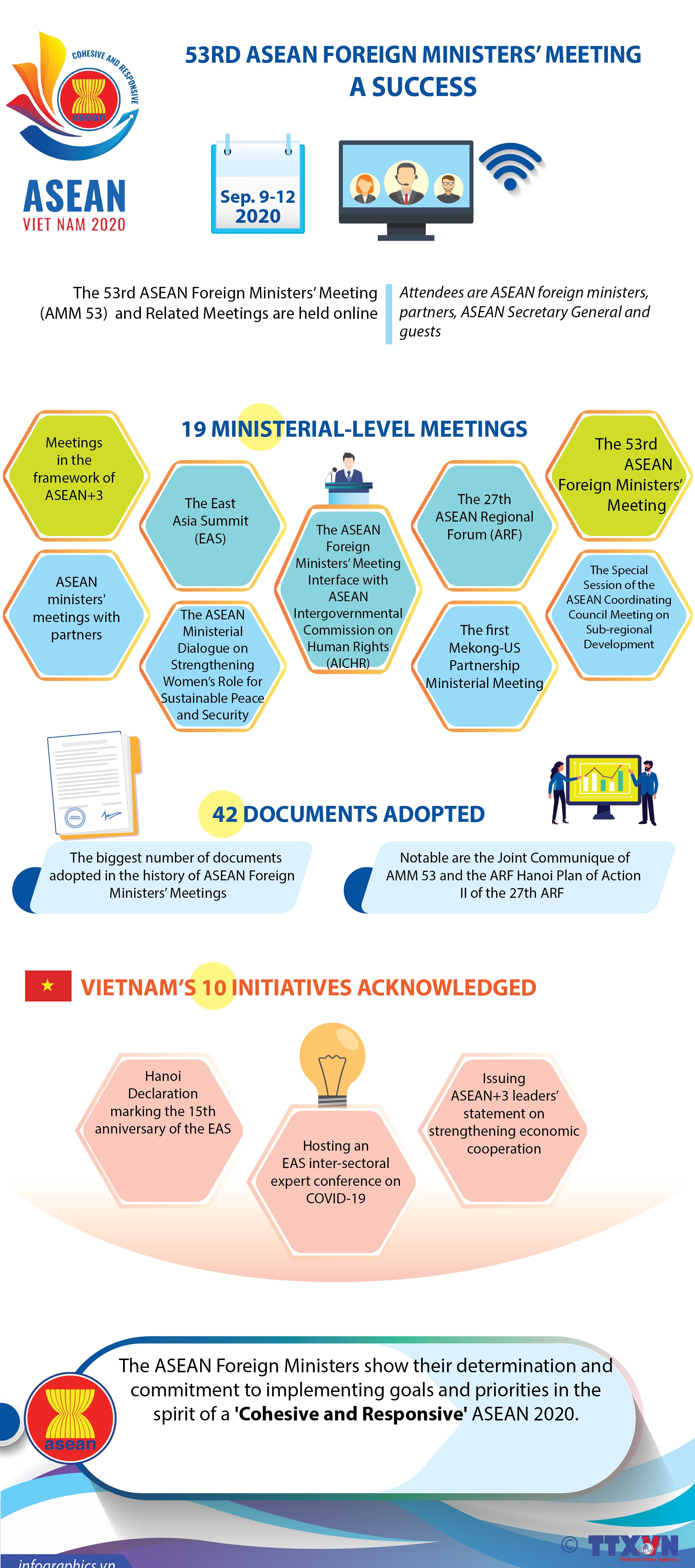 53rd asean foreign ministers meeting a success infographics