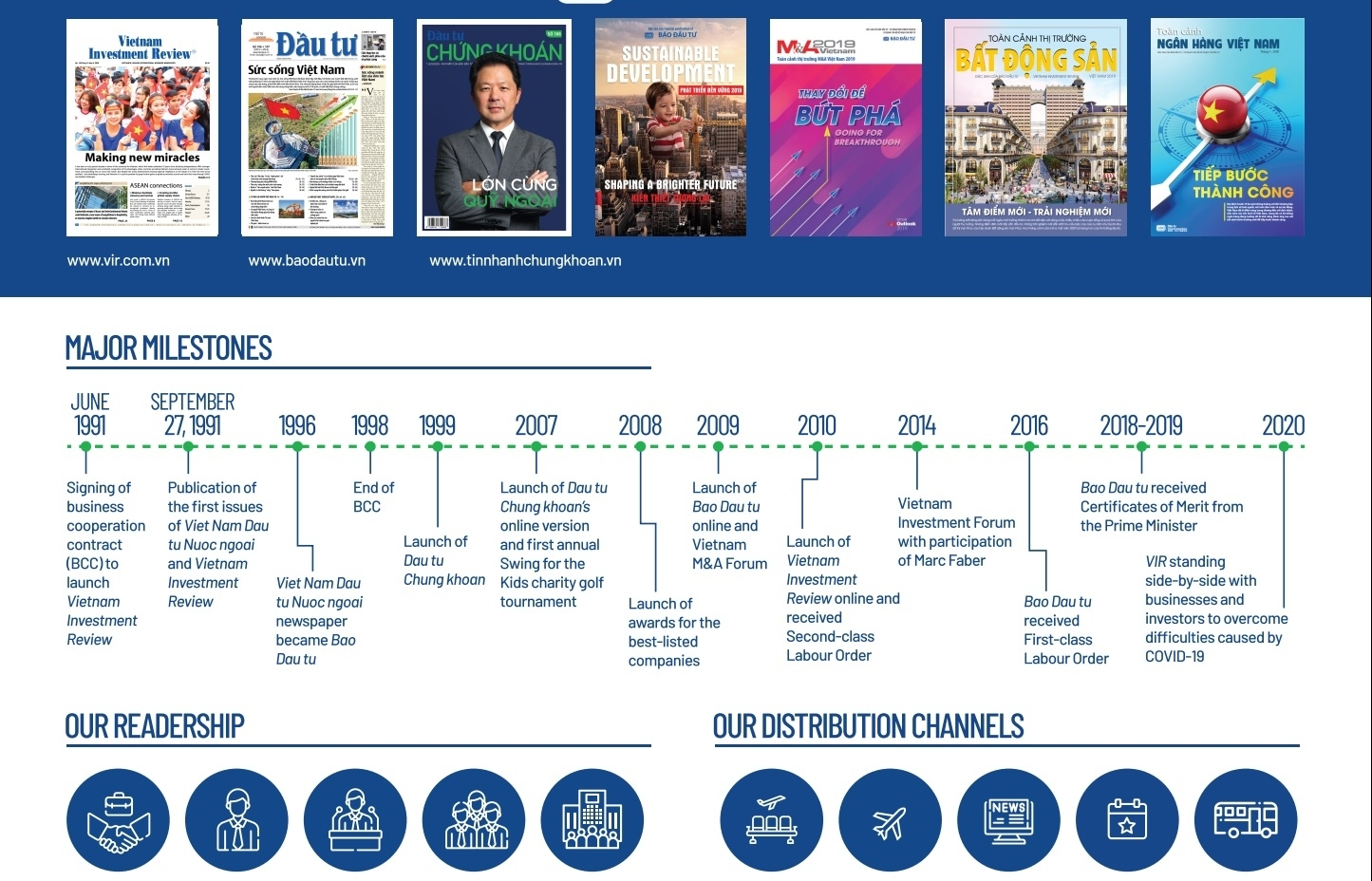 Vietnam Investment Review 29 years of companionship with Investors and Businesses (Infographics)