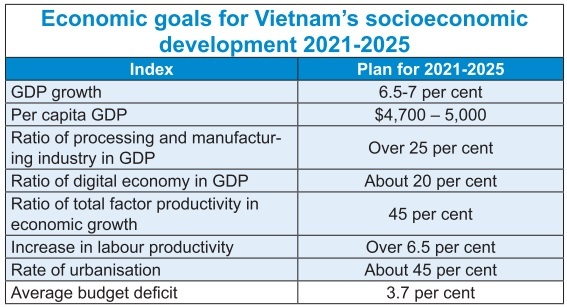 1561 Innovation name of the game in Vietnam's digital ambitions
