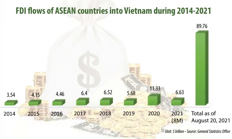System crafted for ASEAN attraction