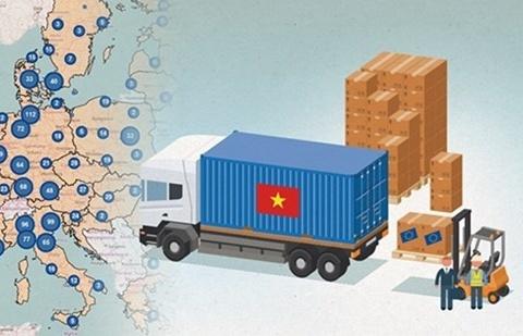 Netherlands - Gateway for Vietnamese goods to enter EU