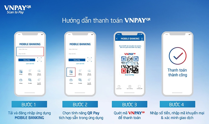 vietnam post rolls out state of the art qr code payment