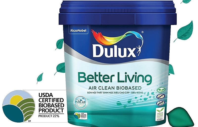 Dulux from AkzoNobel launches first paint solution capable of purifying indoor air