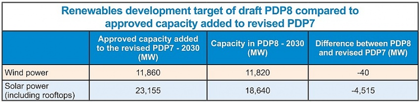 1564 Suggestions to address draft power plan shortcomings