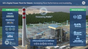 The digital revolution transforms power plant