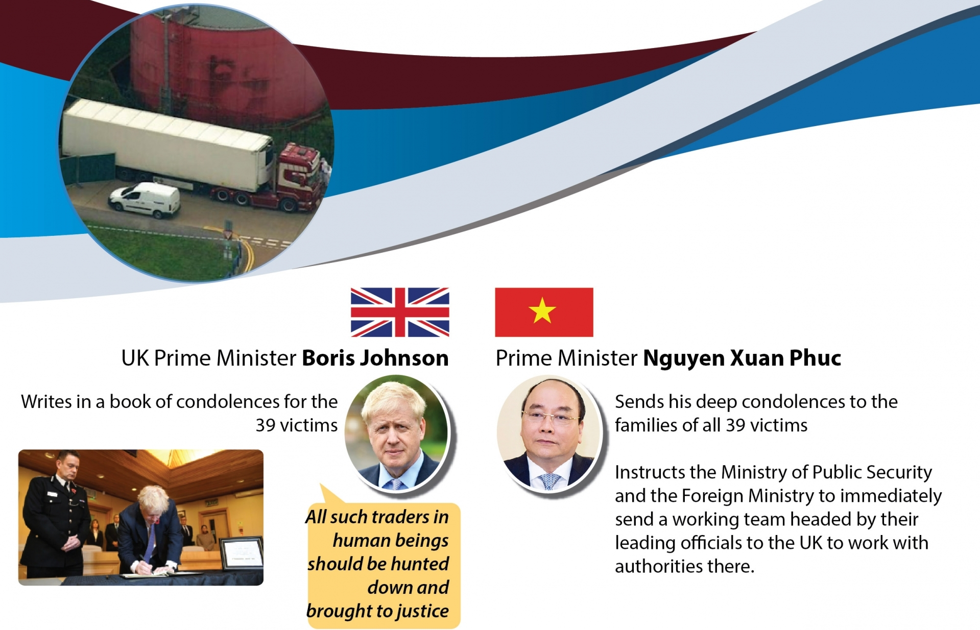 Victims in Essex lorry incident thought to be Vietnamese: UK police (Infographics)