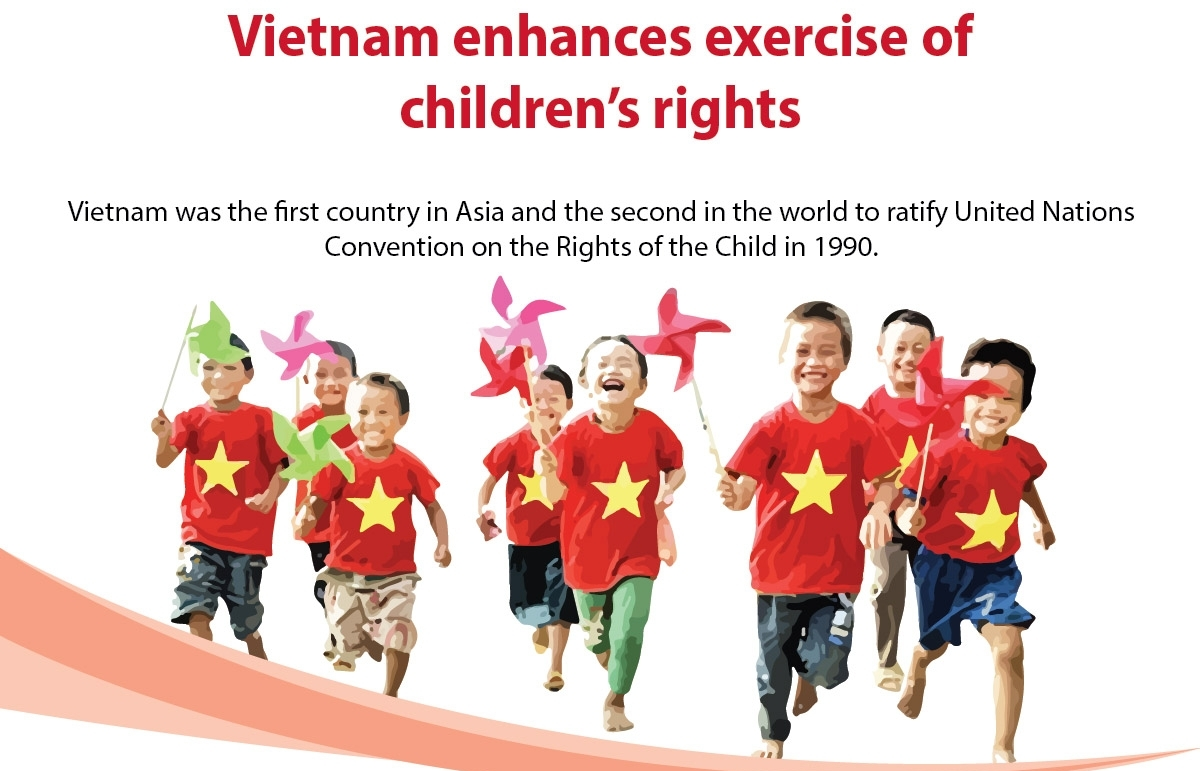 vietnam enhances exercise of childrens rights infographics