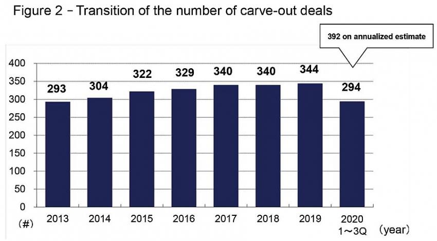 1517 p15 long term growth strategies pushing japans dealmaking