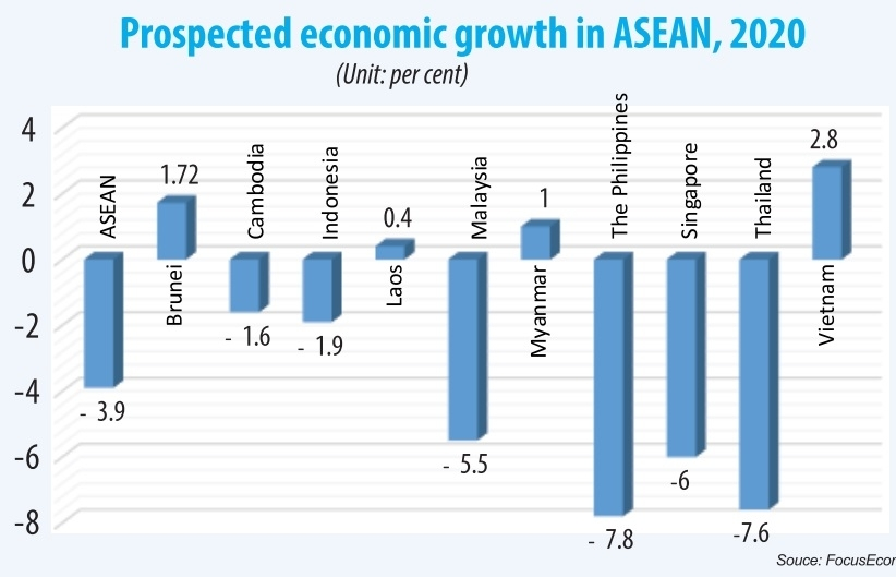Improving trade at heart of ASEAN goals