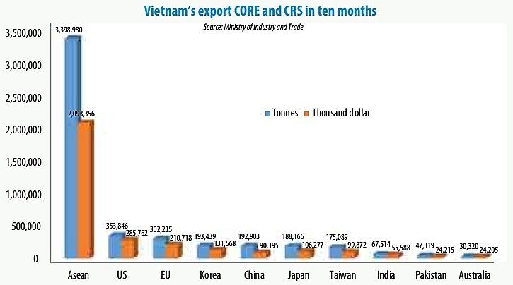 steel schemes set despite us duties