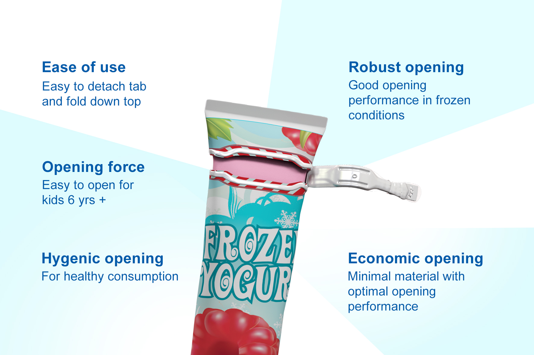 New Tetra Pak packaging brings ice cream opportunity for all
