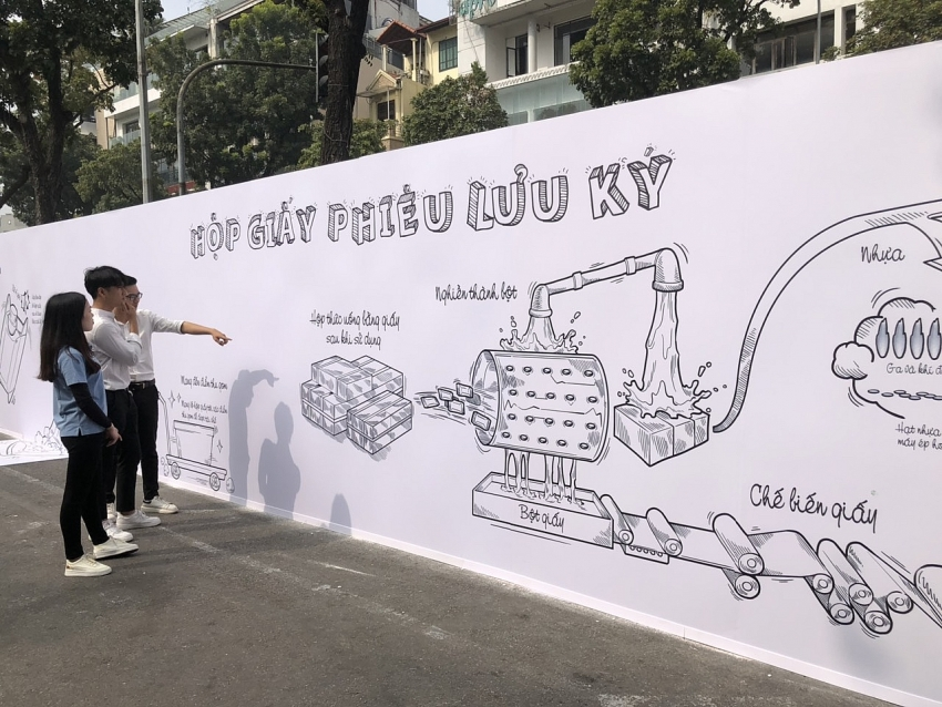 tetra pak expands school recycling to 800 primary schools and kindergartens in hanoi
