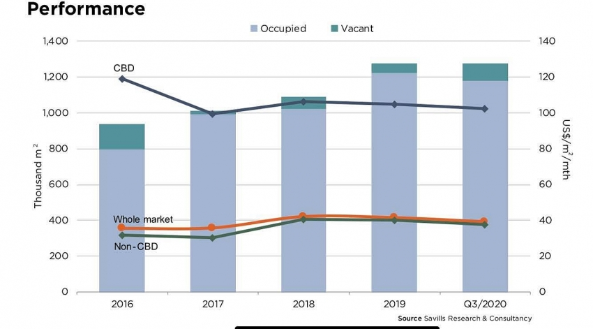 retail property expected to recover significantly in first quarter of 2021