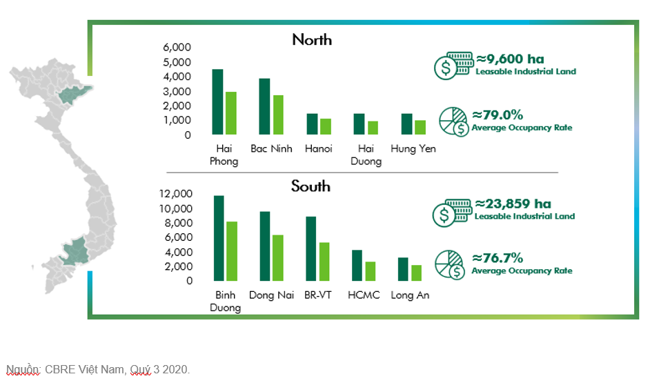vietnamese industrial market update rise of coastal industrial zones