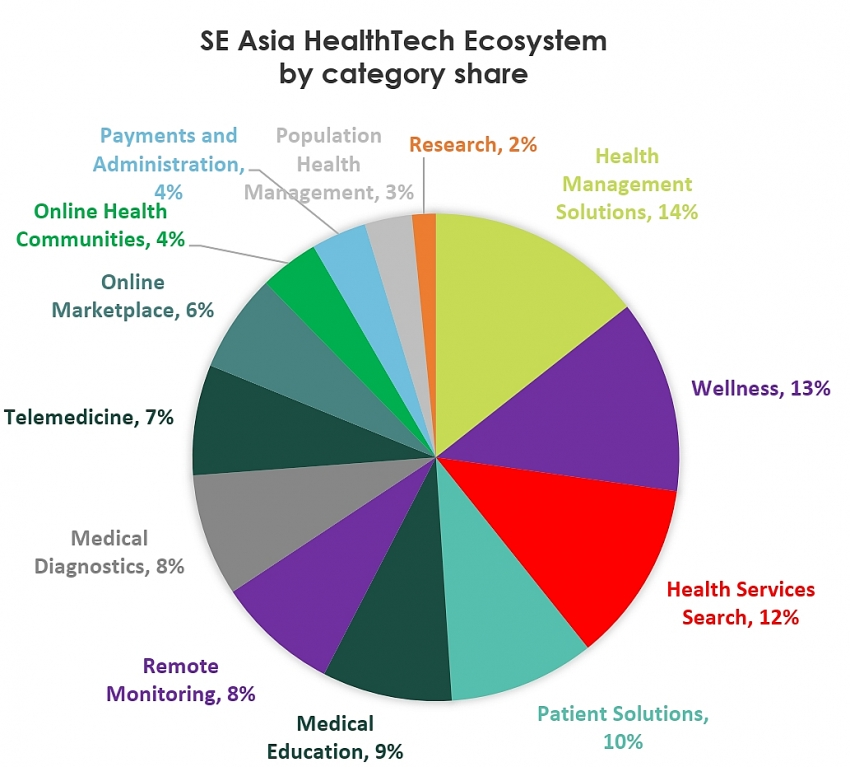 new chance for healthcare providers from medihub health ict ecosystem