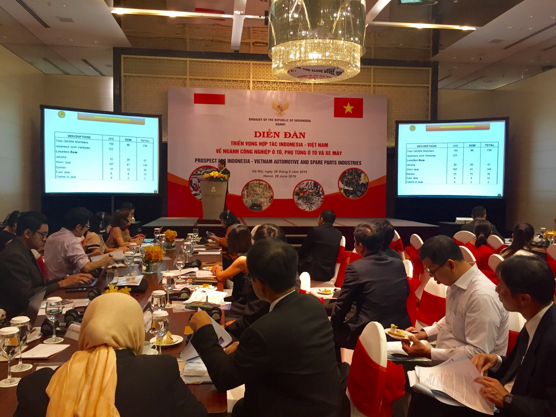 Vietnam and Indonesia enhance automotive and spare parts co-operation