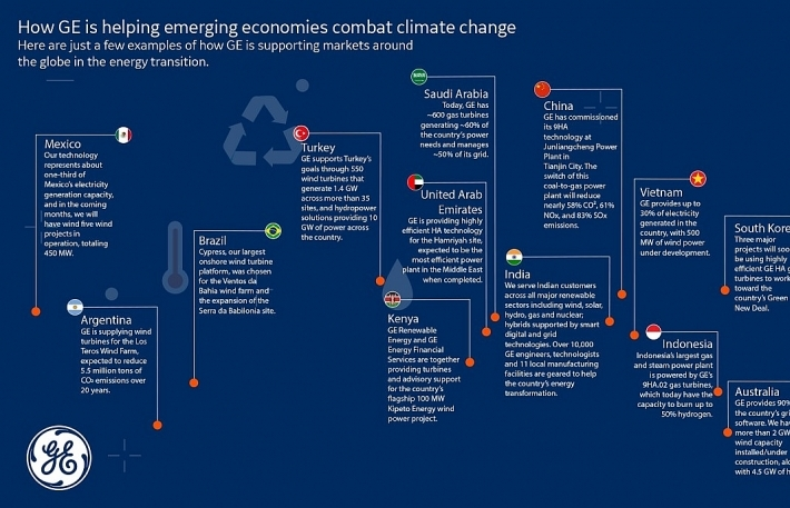 Climate change is local: translating global goals into local action