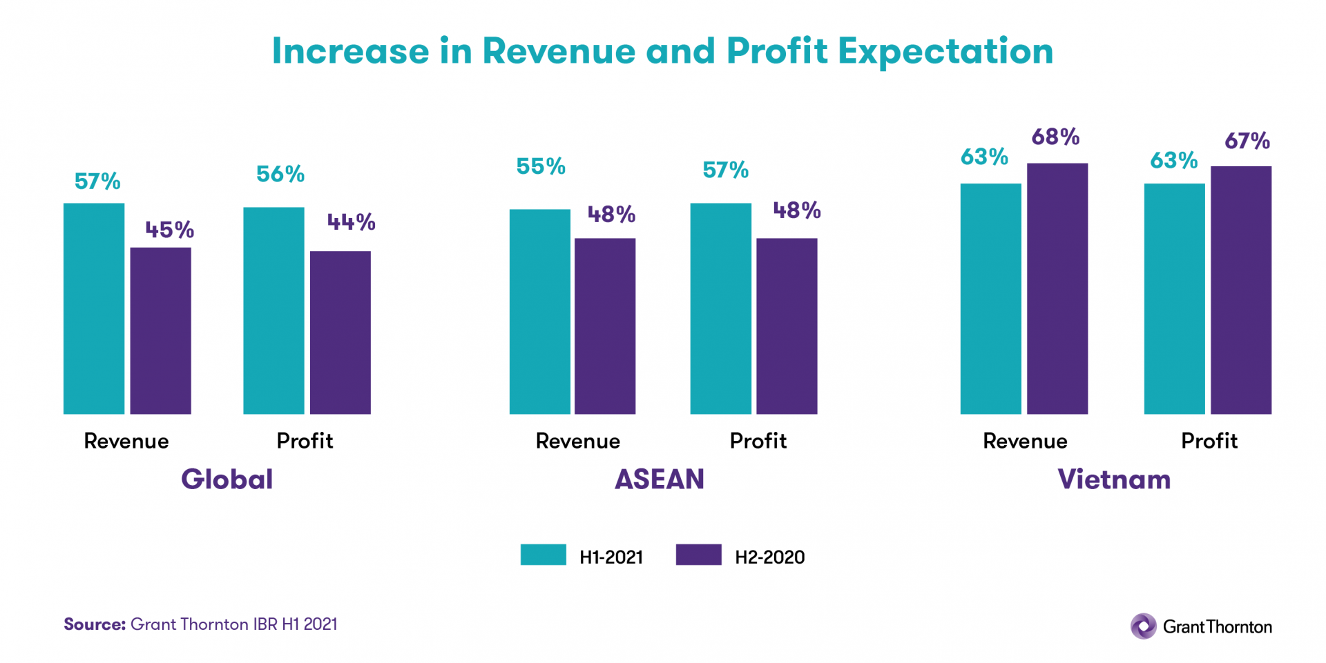 Economic uncertainty weighs on Vietnamese businesses