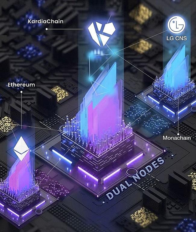 geleximco kardia blockchain labs has just been formed
